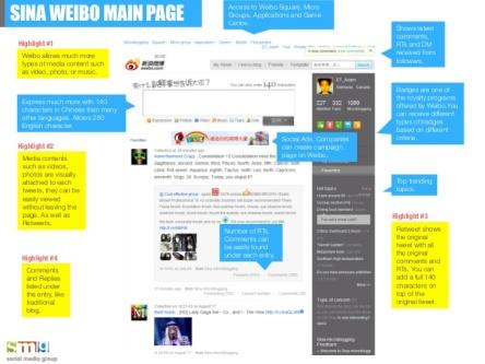 social-media-in-china-23-728